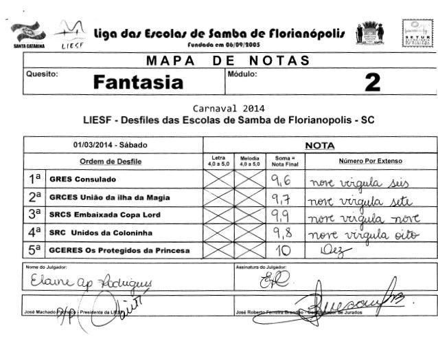 - t4 SANTA CATARINA  l {r  ~  liga dal EICOIGI de Samba de rlotianOpolil  SETUR SCC.Rl': TAHlA 1.IUN~CirAl  rundada em 06/...