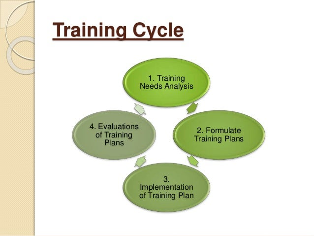training needs analysis cycle 11-7-2018 needs analysis | the center for sales strategy covers topics important for b2b sales organizations under the categories of.