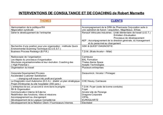 INTERVENTIONS DE CONSULTANCE ET DE COACHING de Robert Marnette THEMES CLIENTS Harmonisation de la politique RH Négociation...