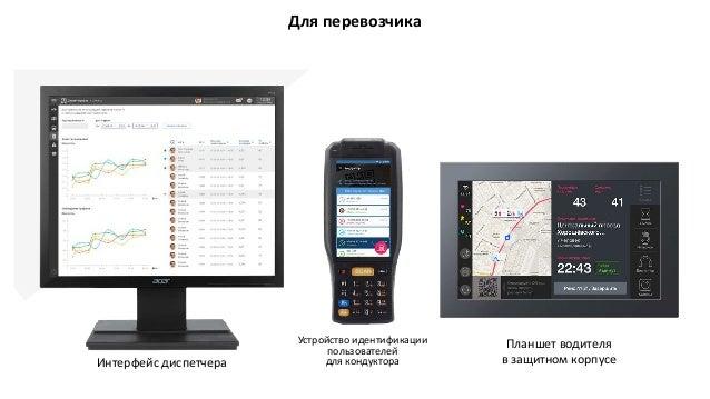 оплата общественного транспорта через телефон