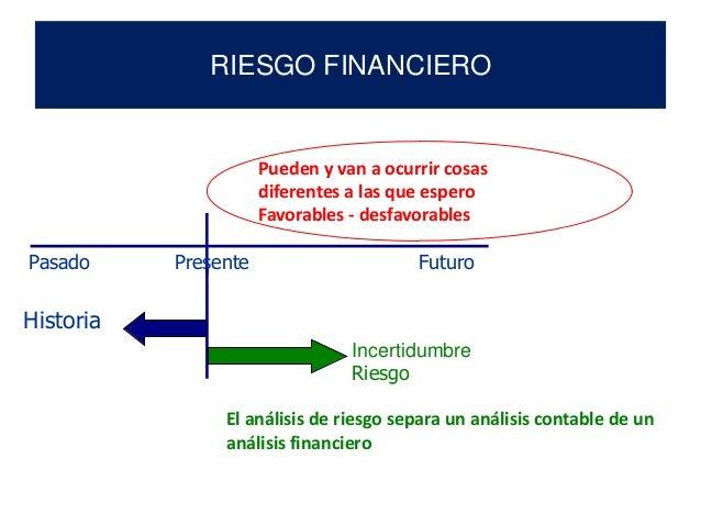 03 finanzas riesgo y rendimiento