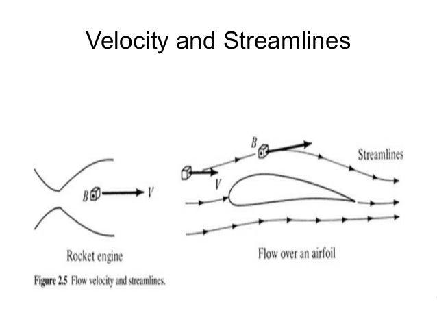 Velocity and Streamlines  Fundamental Thought in Aerospace Engineering  Mohammad Tawfik  #WikiCourses  http://WikiCourses....
