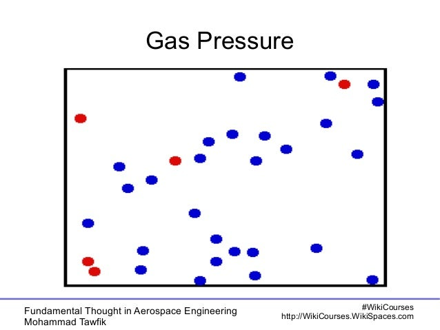 Gas Pressure  Fundamental Thought in Aerospace Engineering  Mohammad Tawfik  #WikiCourses  http://WikiCourses.WikiSpaces.c...