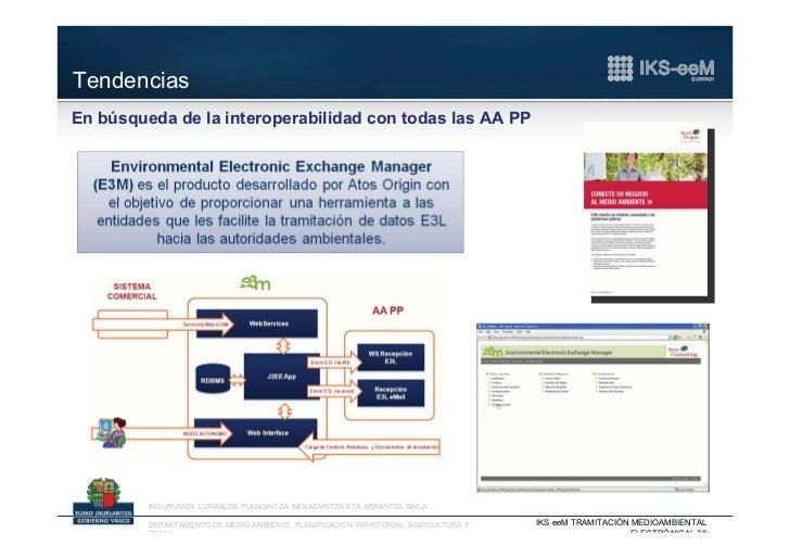 Tendencias En búsqueda de la interoperabilidad con todas las AA PP              INGURUMEN, LURRALDE PLANGINTZA, NEKAZARITZ...