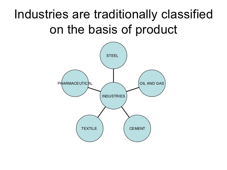 product life cycle plc strength and weakness Cradle to grave – true benefits of product life cycle management  i've found myself lately doing an awful lot more work in the area of product lifecycle management.