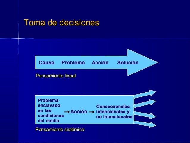Toma de decisionesToma de decisiones Causa Problema Acción Solución Problema enclavado en las condiciones del medio Acción...