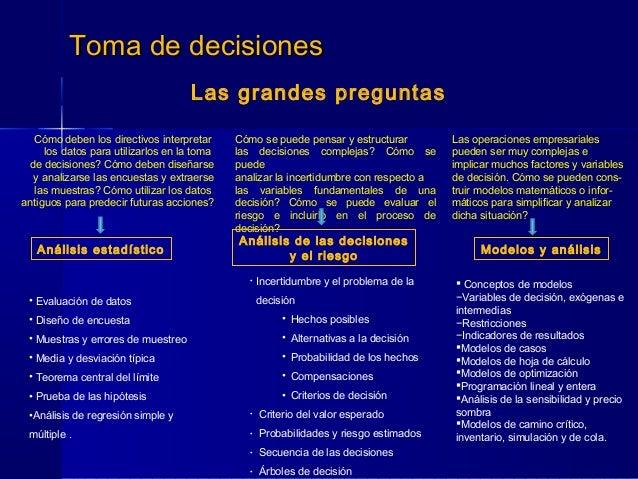 Toma de decisionesToma de decisiones Las grandes preguntas Cómo deben los directivos interpretar los datos para utilizarlo...