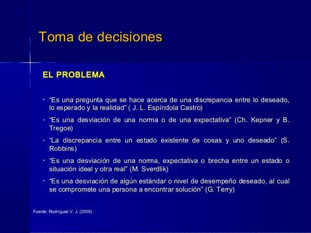 """Toma de decisionesToma de decisiones Fuente: Rodríguez V. J. (2005) EL PROBLEMA • """"Es una pregunta que se hace acerca de u..."""