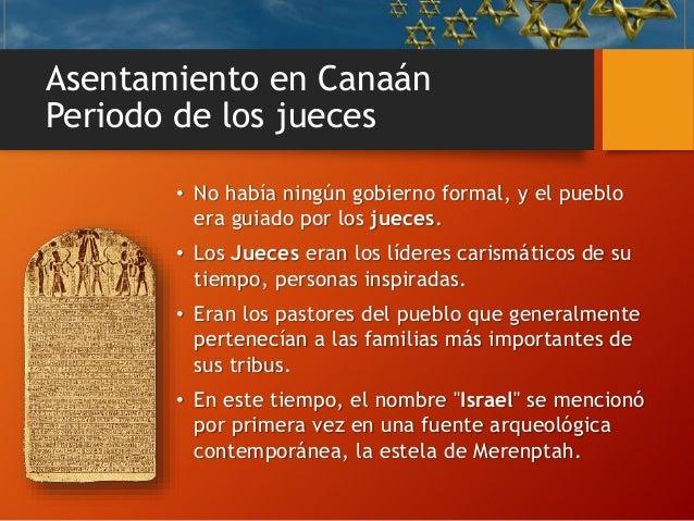 Resultado de imagen de Ningún Signo de Israel en el Antiguo Canaán