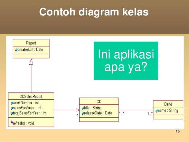 03 java programming contoh diagram kelas ini aplikasi apa ya ccuart Image collections