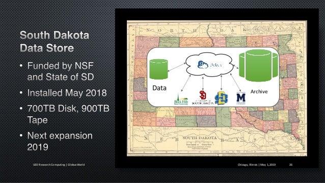 Chicago, Illinois   May 1, 2019USD Research Computing   GlobusWorld 27