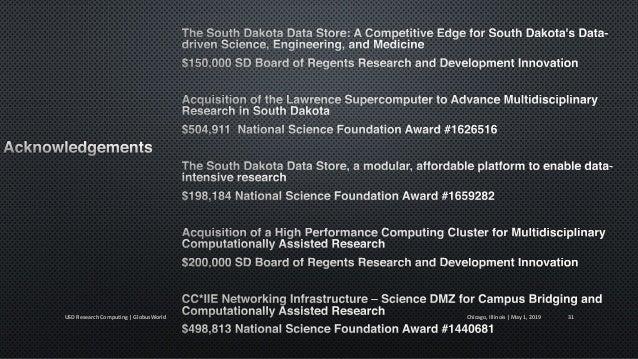 Petabytes on the Prairie: The South Dakota Data Store