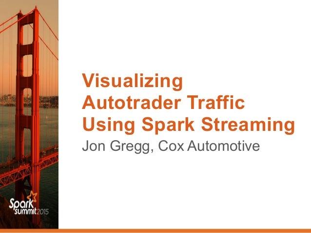 Visualizing  Autotrader Traffic Using Spark Streaming Jon Gregg, Cox Automotive