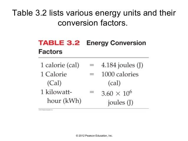 relationship between kilowatt and joule dallas