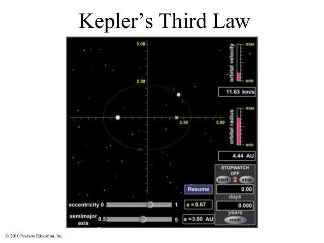 © 2010 Pearson Education, Inc. Kepler's Third Law
