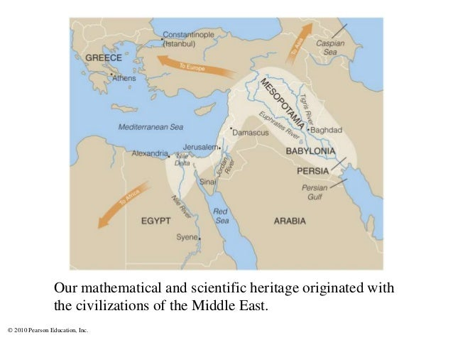 © 2010 Pearson Education, Inc. Our mathematical and scientific heritage originated with the civilizations of the Middle Ea...