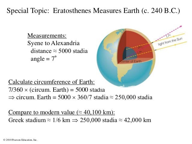 © 2010 Pearson Education, Inc. Special Topic: Eratosthenes Measures Earth (c. 240 B.C.) Calculate circumference of Earth: ...