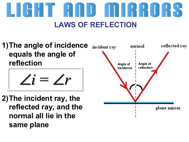 03 Light And Mirrors