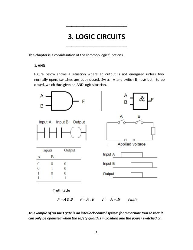 [TVPR_3874]  PLC Logic Circuits | Ladder Logic Diagram Nand Gate |  | SlideShare