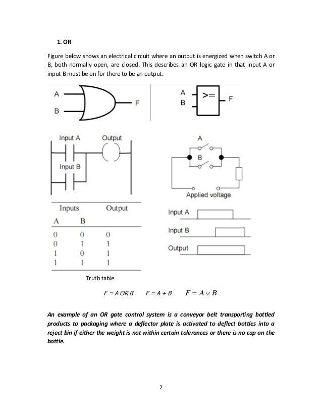 Phenomenal Plc Logic Circuits Wiring 101 Akebretraxxcnl