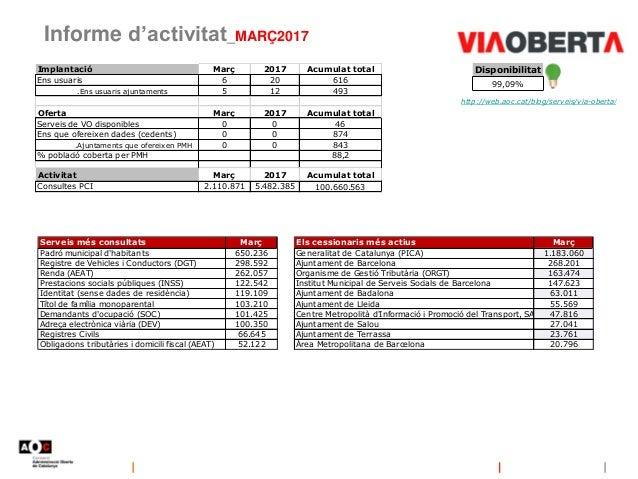 Informe de l'activitat de l'AOC (Març 2017) Slide 3