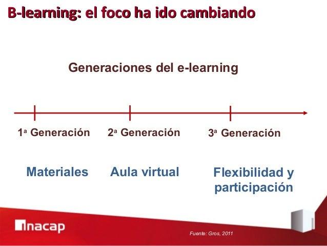 Áreas Estudios Resultados Desempeño académico Huneidi y Schreurs, 2012; Back et al, 2014; Bridges et al 2014; González Rog...
