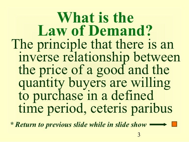 what do you mean by law of demand