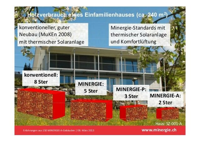 Holzverbrauch eines Einfamilienhauses (ca. 240 m2)konventioneller,guter                                     Minergie‐Sta...