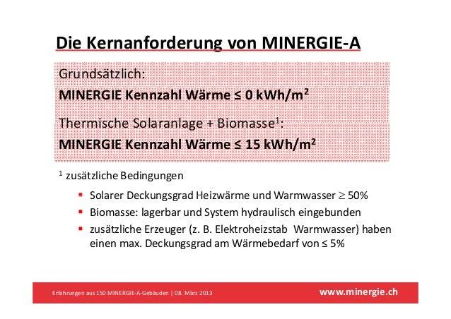 DieKernanforderungvonMINERGIE‐A                   g  Grundsätzlich:  MINERGIEKennzahlWärme≤0kWh/m2  Thermische Sol...