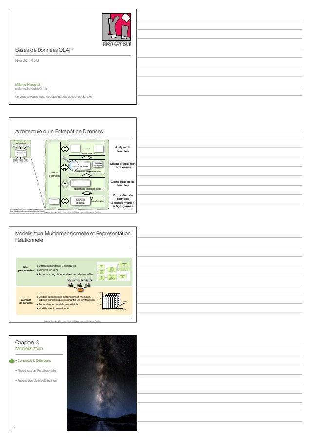 Bases de Données OLAP Hiver 2011/2012 Melanie Herschel melanie.herschel@lri.fr Université Paris Sud, Groupe Bases de Donné...