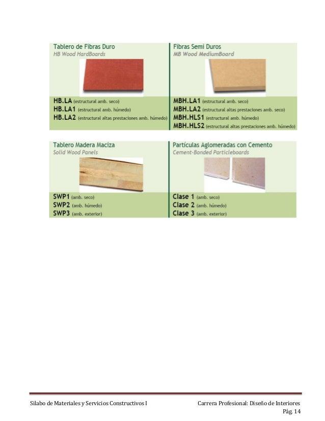 03 mp contruc i doc clase 3 pdf for Curso de diseno de interiores pdf