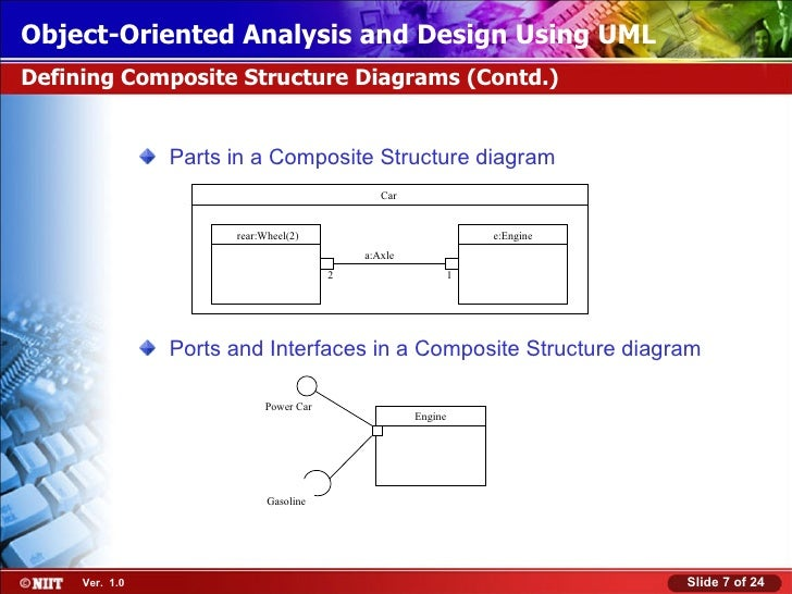 03 ooad uml 03 1 0 slide 6 of 24 7