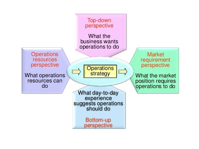 operations management hayes and wheelwright essay Executive mba managing business processes week 2 operations strategy the hayes and wheelwright 1984 four stage model can be used to evaluate the role and.