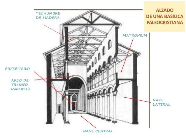 TEMA3. ARTE PALEOCRISTIANO Y BIZANTINO
