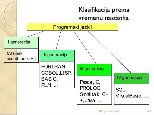 Visualbasic Logo
