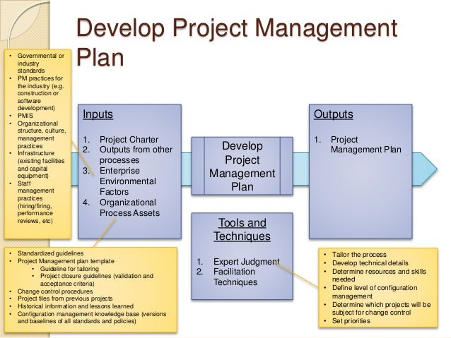 Pmp Prep 3 Project Integration Management