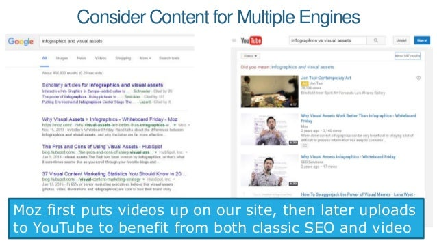 Evolve Our Keyword Targeting to Match Google's Sophistication#4