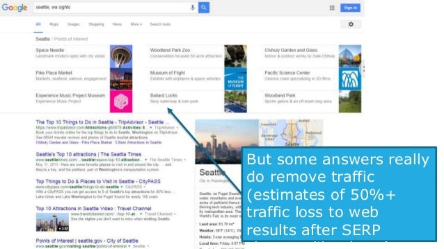 Consider Click-Through-Rate When Choosing Keywords But, the organic results here are likely getting 100% of the clicks