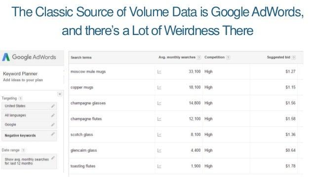 Russ Jones showed how Google's volume ranges work in his post about Keyword Planner's Dirty Secrets.