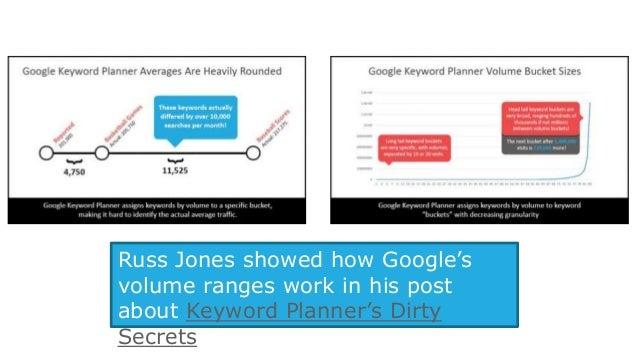 AdWords is Now Conflating Volume of Related Keywords in Frustrating Ways Via Bill Slawski on Go Fish Digital