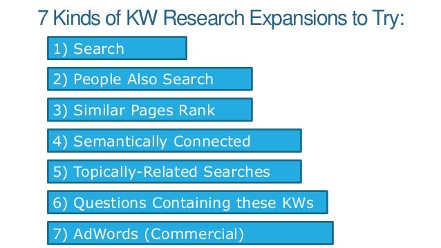 Use Searcher Intent & SERP Features to Break Through Google's Changing Results#3