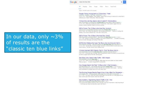 These types of results can dramatically reduce organic CTR (in this case, Moz estimates only ~24% organic CTR)