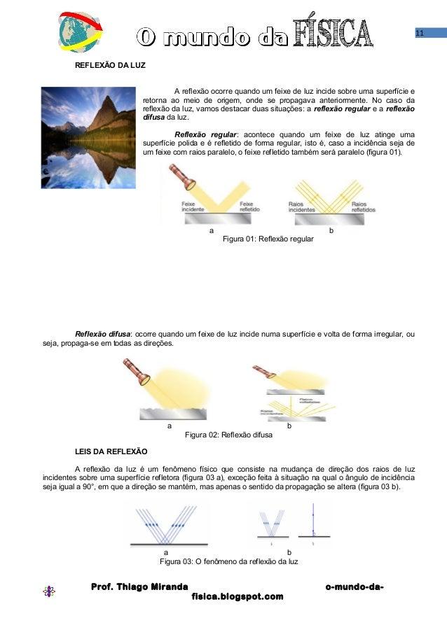 11  REFLEXÃO DA LUZ A reflexão ocorre quando um feixe de luz incide sobre uma superfície e retorna ao meio de origem, onde...