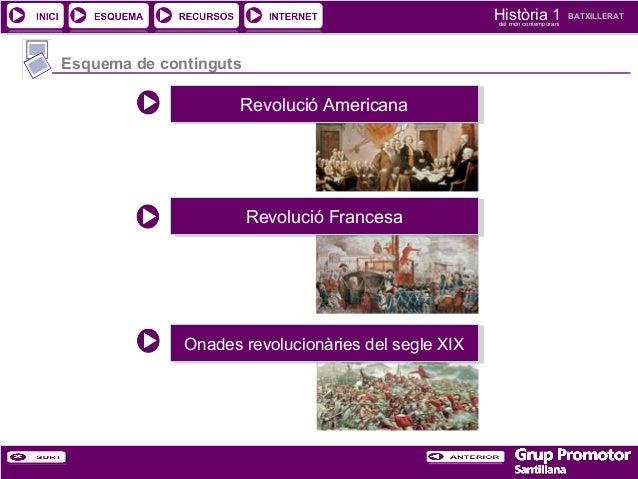 Història 1 del món contemporani  Esquema de continguts  Revolució Americana Revolució Americana  Revolució Francesa Revolu...