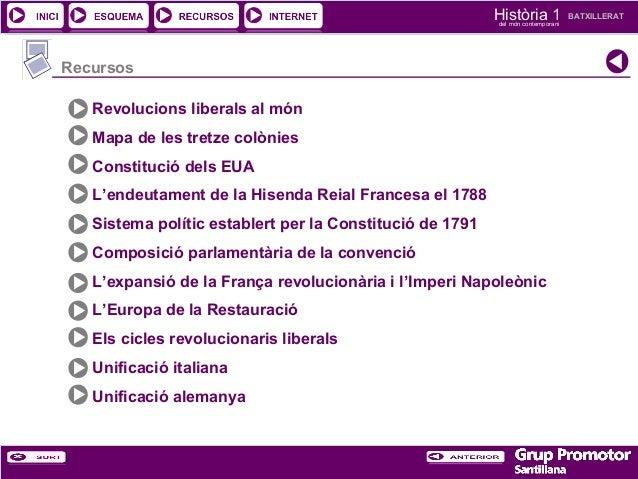 Història 1 del món contemporani  Recursos Revolucions liberals al món Mapa de les tretze colònies Constitució dels EUA L'e...