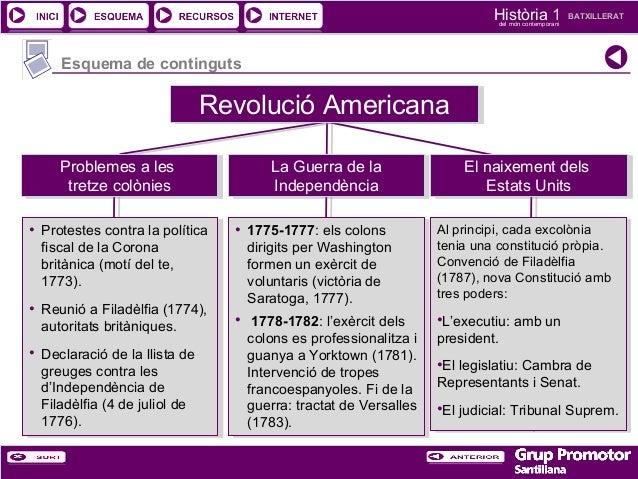Història 1 del món contemporani  BATXILLERAT  Esquema de continguts  Revolució Americana Revolució Americana Problemes a l...