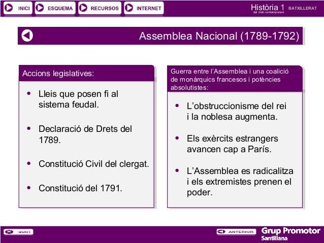 Història 1 del món contemporani  BATXILLERAT  Assemblea Nacional (1789-1792) Assemblea Nacional (1789-1792) Accions legisl...