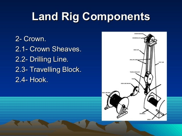 Land Rig ComponentsLand Rig Components 3- Elevators.3- Elevators. Two elevators are usedTwo elevators are used in pipe lif...