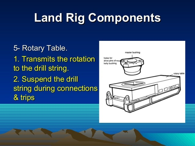 Land Rig ComponentsLand Rig Components 5- SWEVEL.5- SWEVEL. The swivel supports the drill string and allows rotation at th...