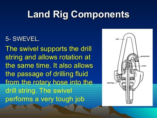 Land Rig ComponentsLand Rig Components 7- TOP DRIVE.7- TOP DRIVE. Replaced kelly and kelly bushing and it rotates the stri...